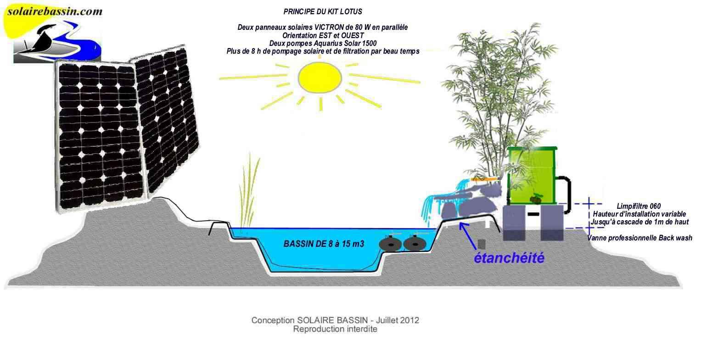 Pompe bassin solaire - Pompe et filtration pour bassin ...