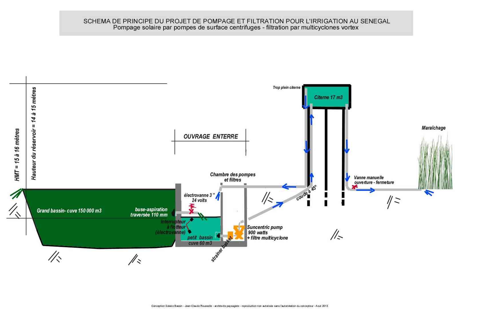 L 39 etude des bassins piscines ecologiques systemes avec pompes solaires - Bassin naturel sans pompe versailles ...