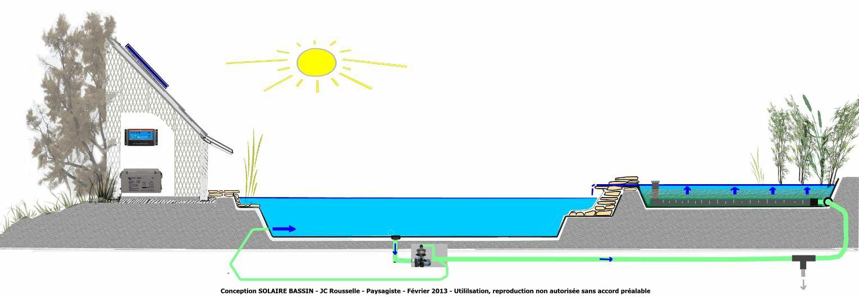 La reference en piscine ecologique solaire pompe solaire bassin boutique cr ation de piscine - Bassin naturel sans pompe versailles ...